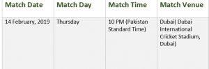 Islamabad United Vs Lahore Qalanders